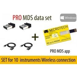 Standard MDS data set